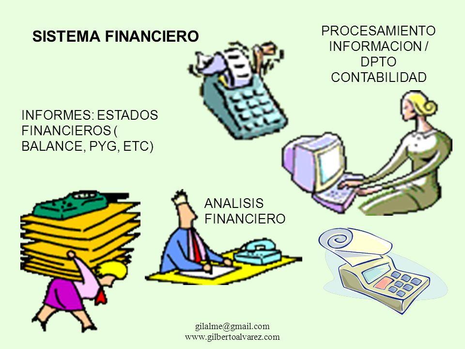 SISTEMA FINANCIERO PROCESAMIENTO INFORMACION / DPTO CONTABILIDAD