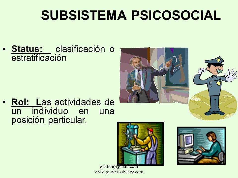 SUBSISTEMA PSICOSOCIAL