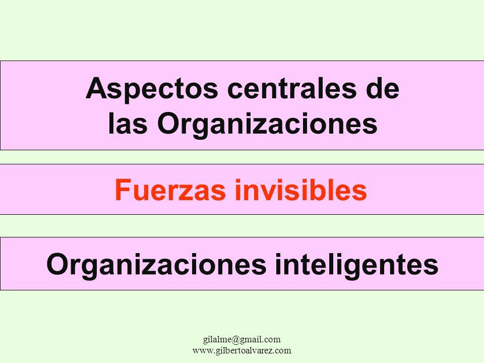 Aspectos centrales de las Organizaciones Organizaciones inteligentes