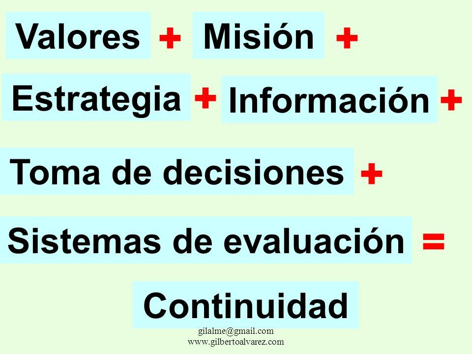 Sistemas de evaluación