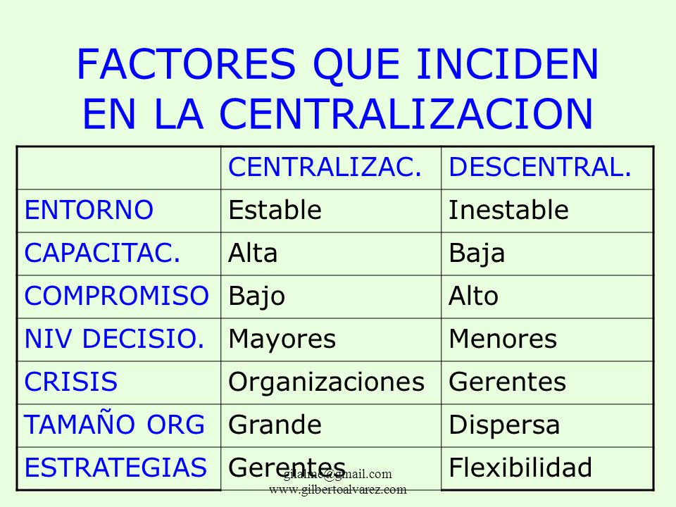 FACTORES QUE INCIDEN EN LA CENTRALIZACION