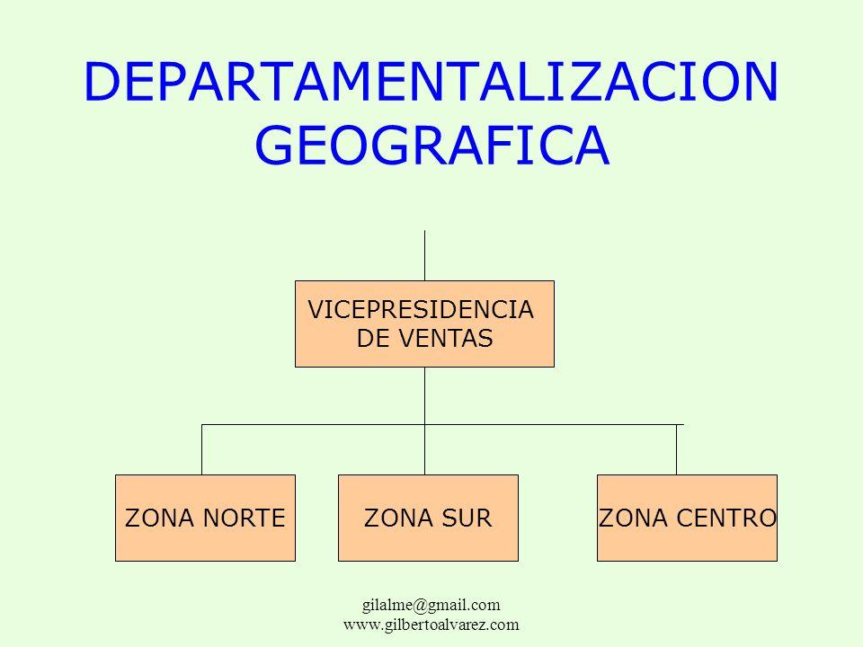 DEPARTAMENTALIZACION GEOGRAFICA