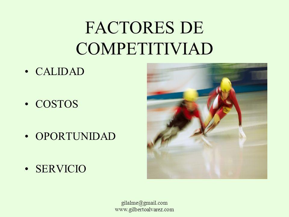 FACTORES DE COMPETITIVIAD