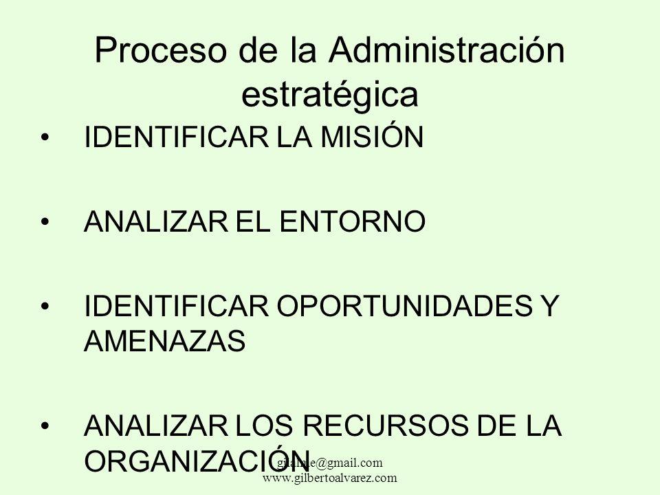 Proceso de la Administración estratégica