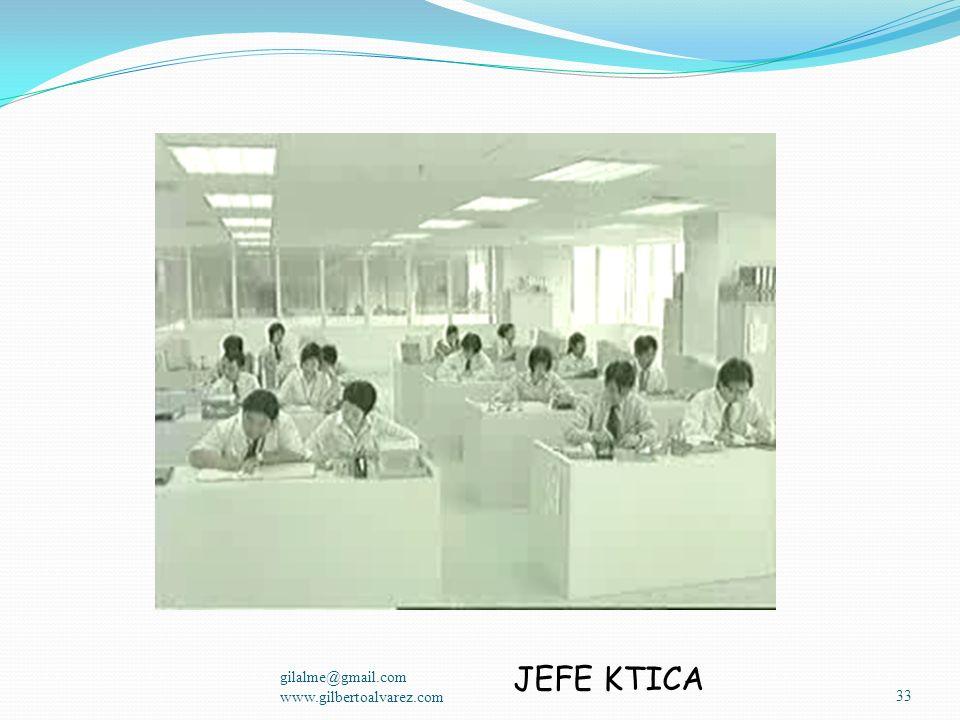 JEFE KTICA gilalme@gmail.com www.gilbertoalvarez.com
