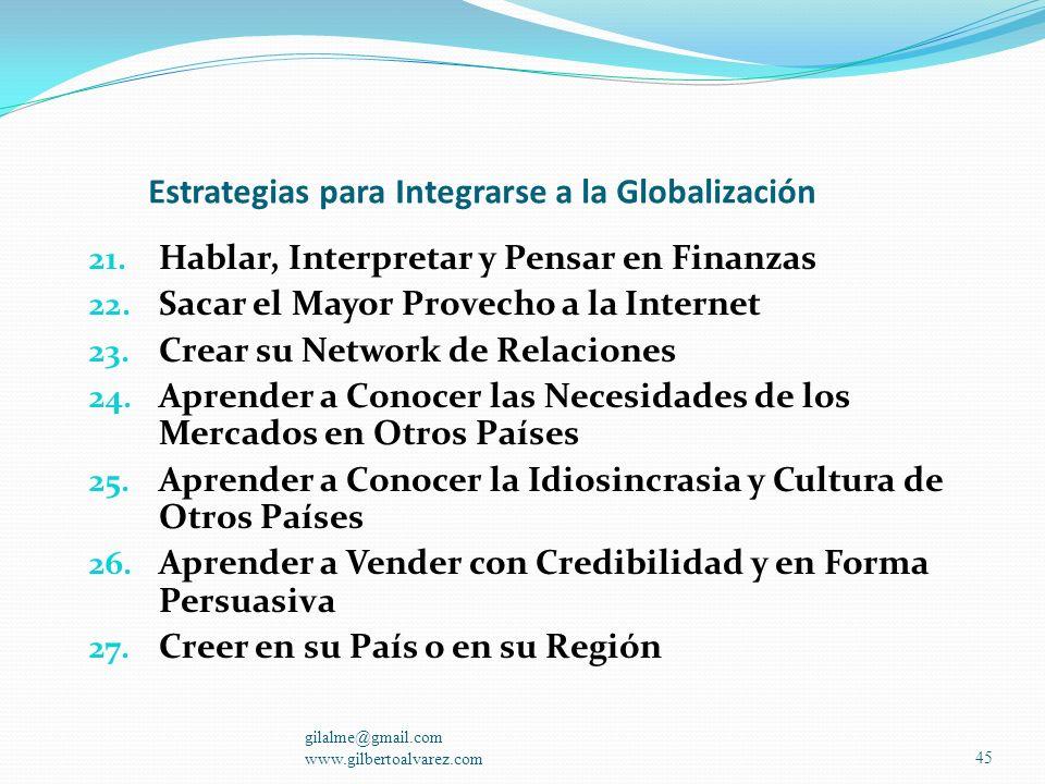 Estrategias para Integrarse a la Globalización