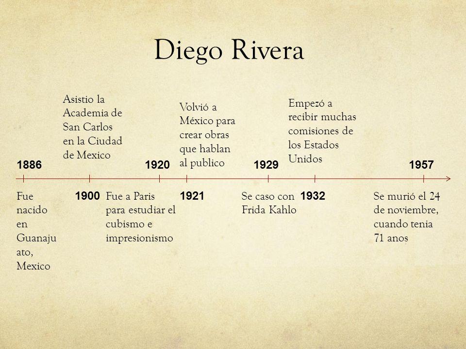 Diego Rivera Asistio la Academia de San Carlos en la Ciudad de Mexico