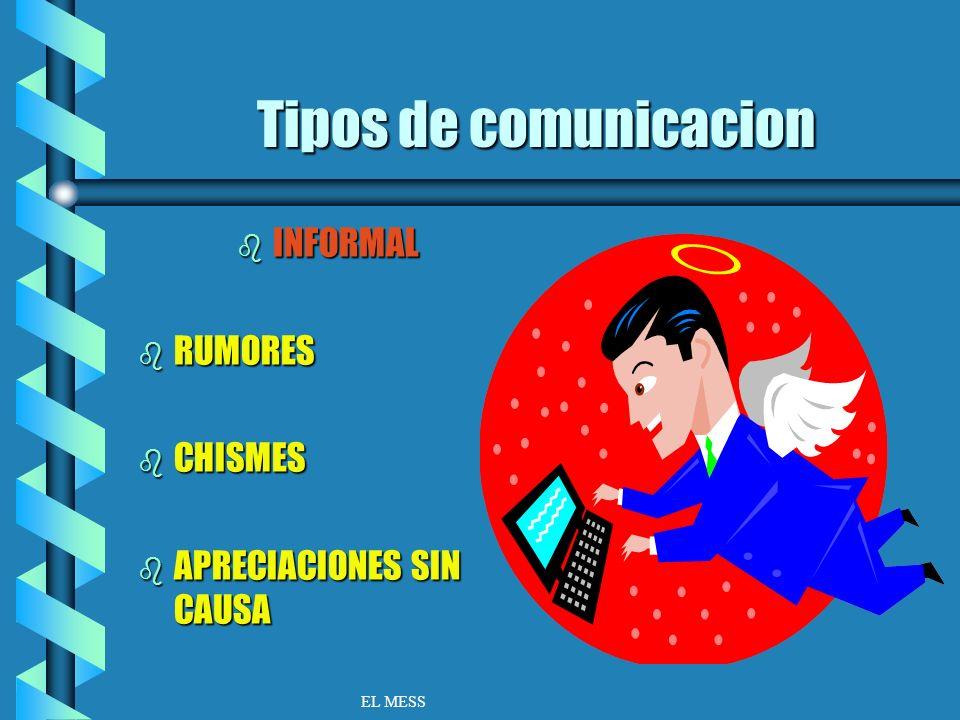 Tipos de comunicacion INFORMAL RUMORES CHISMES APRECIACIONES SIN CAUSA
