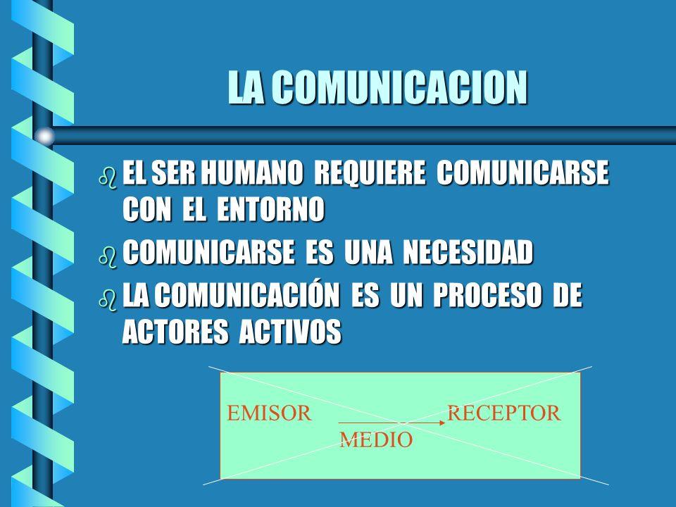 LA COMUNICACION EL SER HUMANO REQUIERE COMUNICARSE CON EL ENTORNO