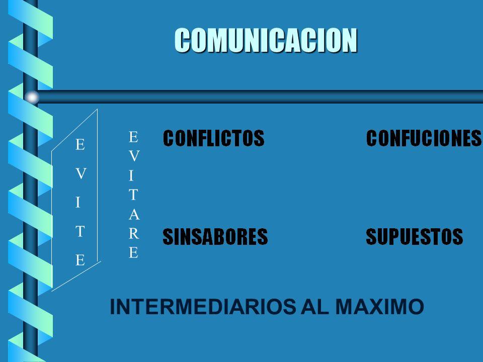 COMUNICACION EVITARE E V I T INTERMEDIARIOS AL MAXIMO
