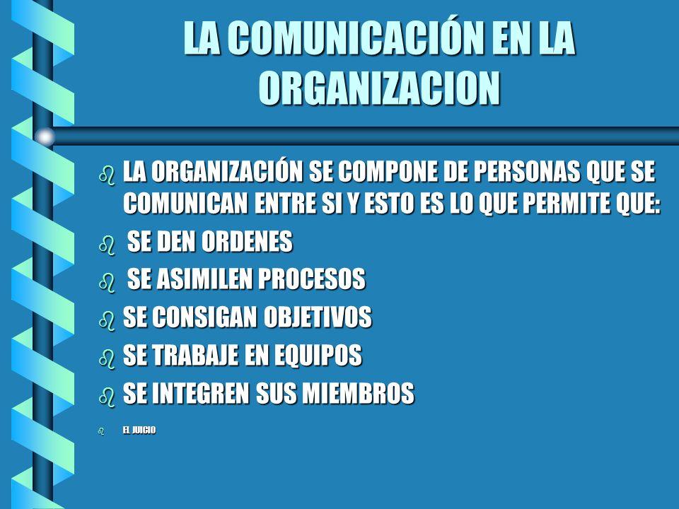 LA COMUNICACIÓN EN LA ORGANIZACION