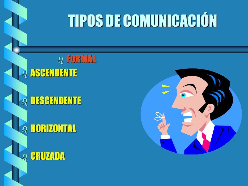 TIPOS DE COMUNICACIÓN FORMAL ASCENDENTE DESCENDENTE HORIZONTAL CRUZADA