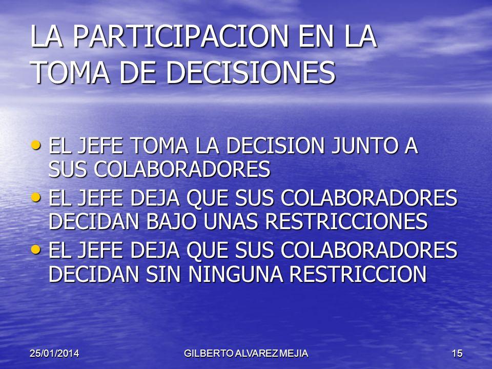 LA PARTICIPACION EN LA TOMA DE DECISIONES