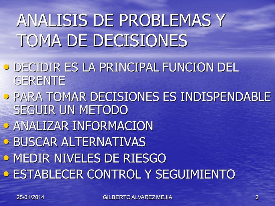 ANALISIS DE PROBLEMAS Y TOMA DE DECISIONES