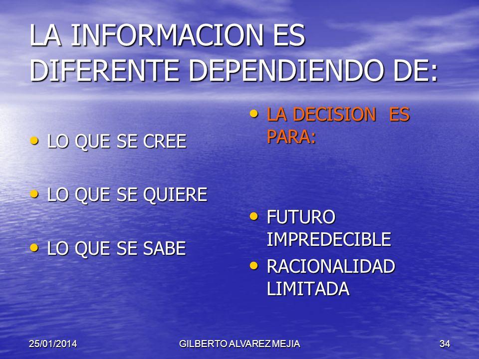 LA INFORMACION ES DIFERENTE DEPENDIENDO DE:
