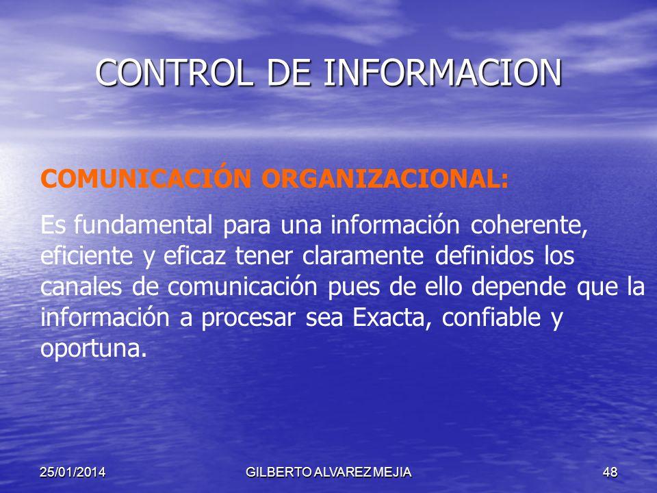 CONTROL DE INFORMACION