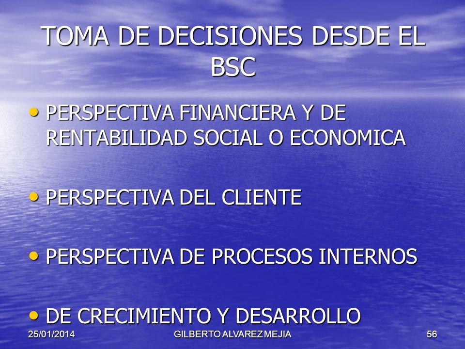 TOMA DE DECISIONES DESDE EL BSC