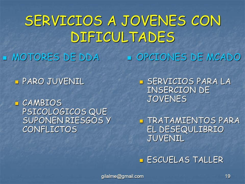SERVICIOS A JOVENES CON DIFICULTADES