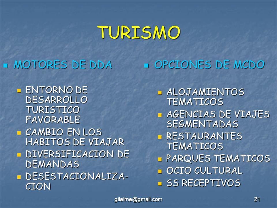 TURISMO MOTORES DE DDA OPCIONES DE MCDO