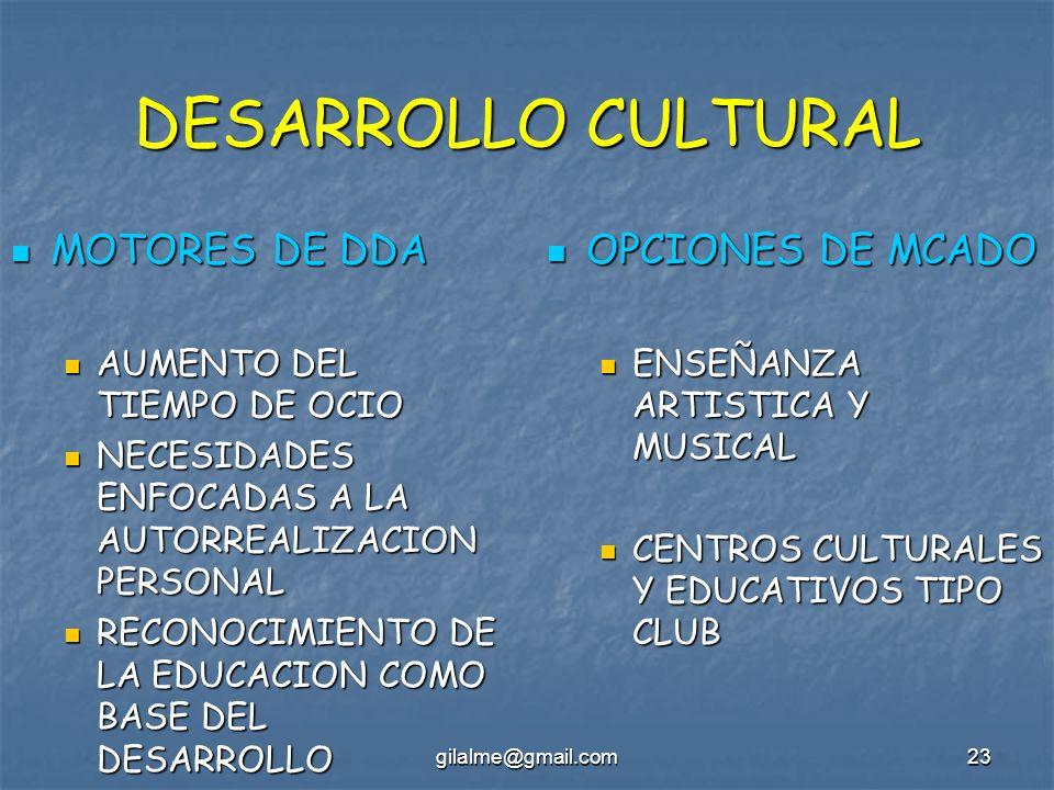 DESARROLLO CULTURAL MOTORES DE DDA OPCIONES DE MCADO