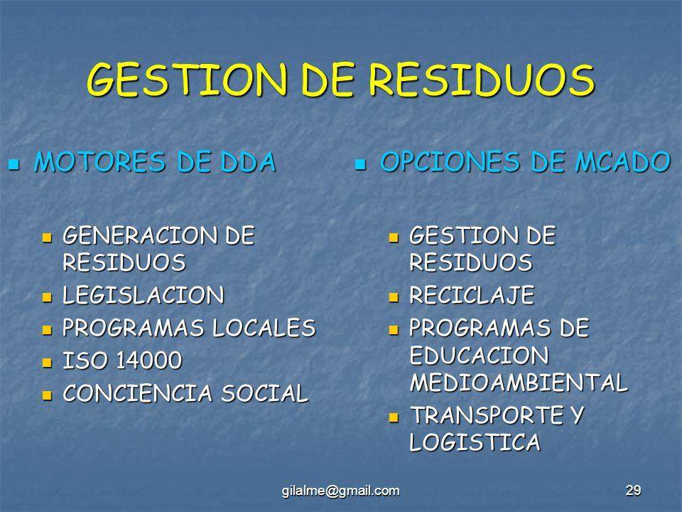 GESTION DE RESIDUOS MOTORES DE DDA OPCIONES DE MCADO