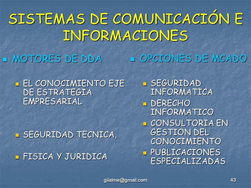 SISTEMAS DE COMUNICACIÓN E INFORMACIONES