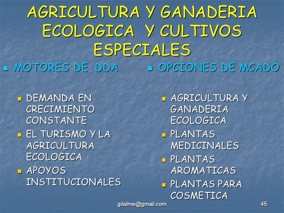 AGRICULTURA Y GANADERIA ECOLOGICA Y CULTIVOS ESPECIALES