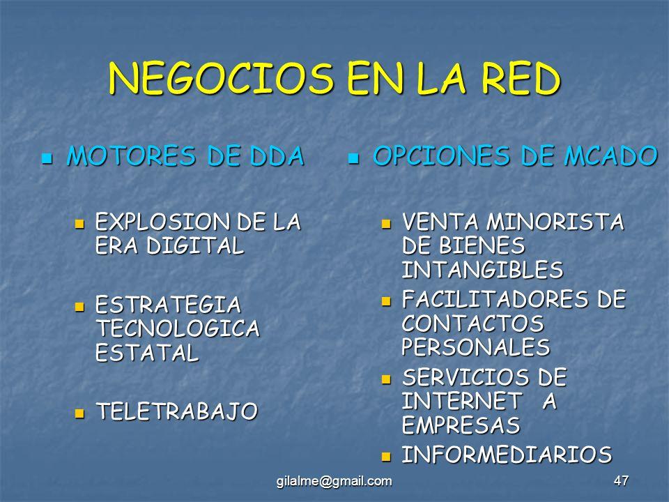 NEGOCIOS EN LA RED MOTORES DE DDA OPCIONES DE MCADO