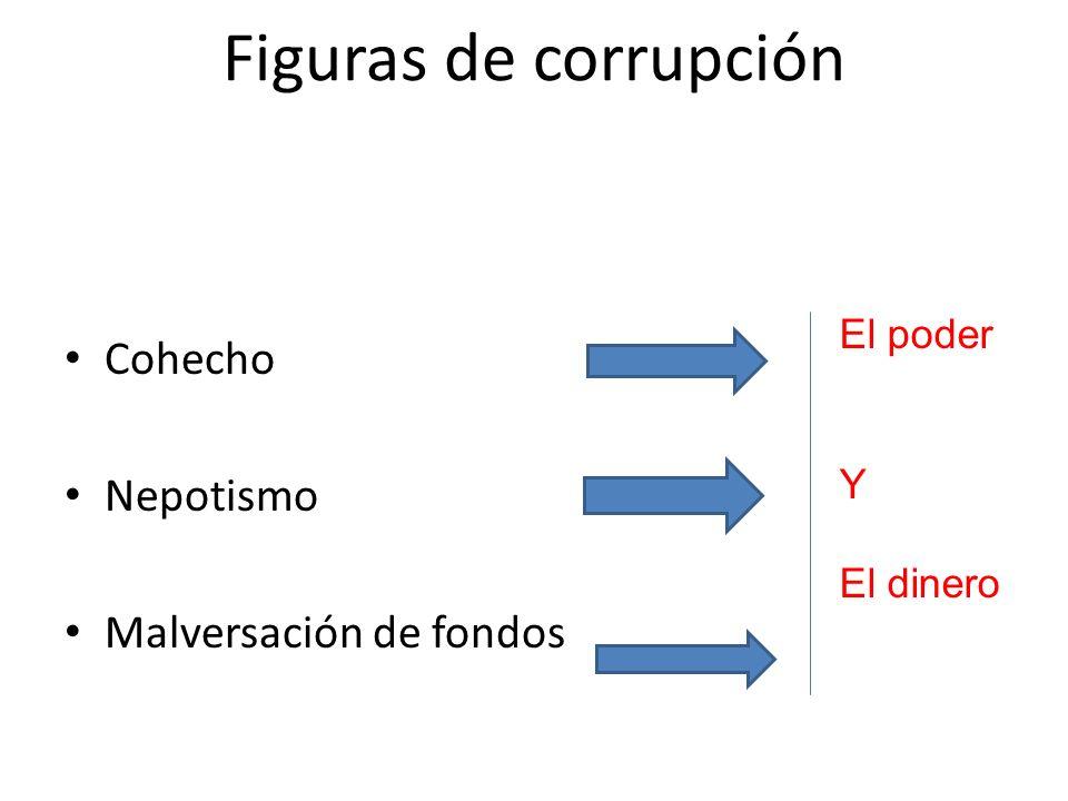 Figuras de corrupción Cohecho Nepotismo Malversación de fondos