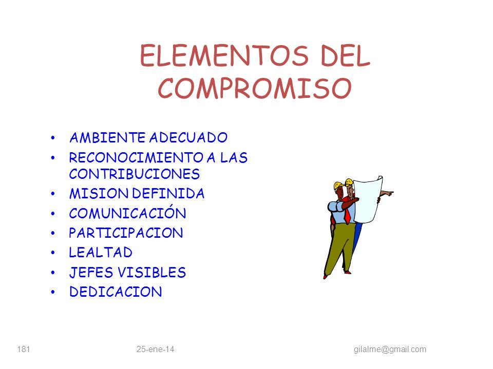 ELEMENTOS DEL COMPROMISO