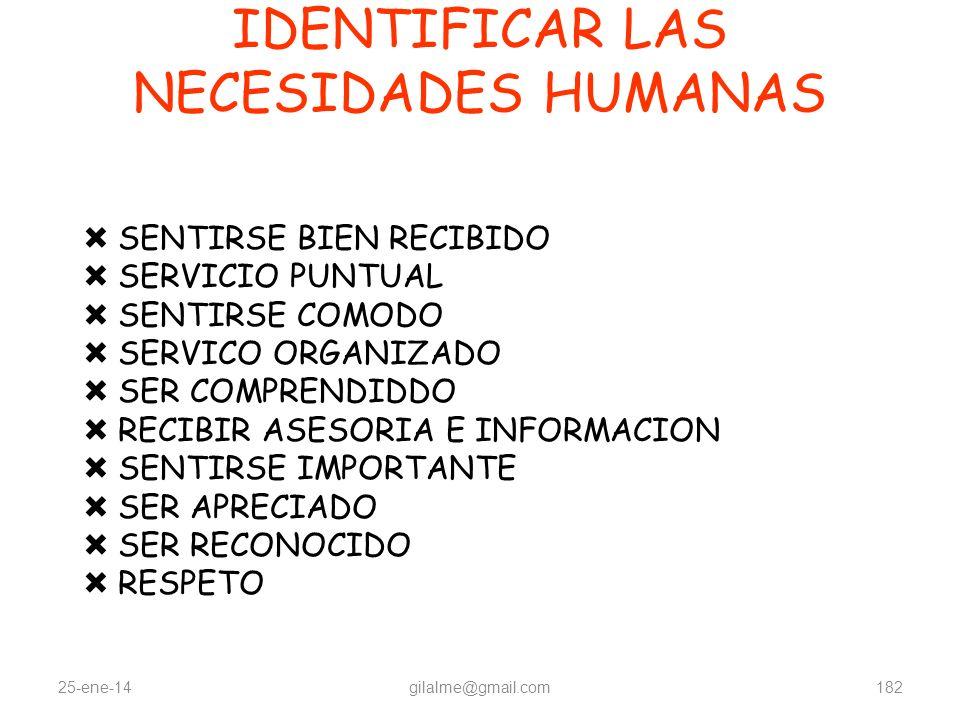 IDENTIFICAR LAS NECESIDADES HUMANAS