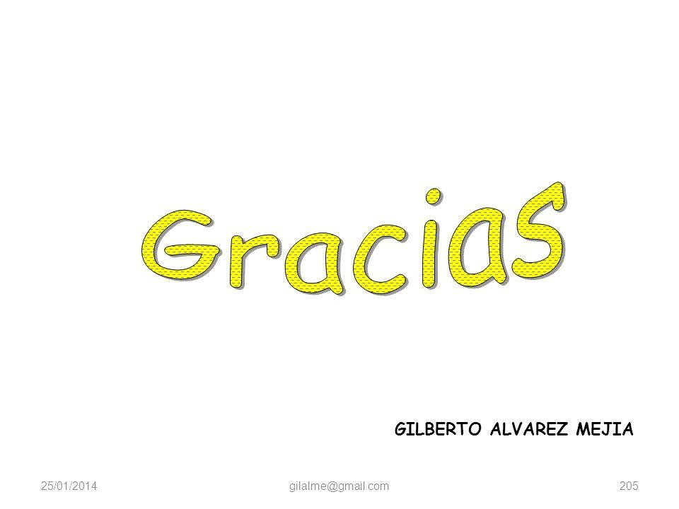 Gracias GILBERTO ALVAREZ MEJIA 24/03/2017 gilalme@gmail.com