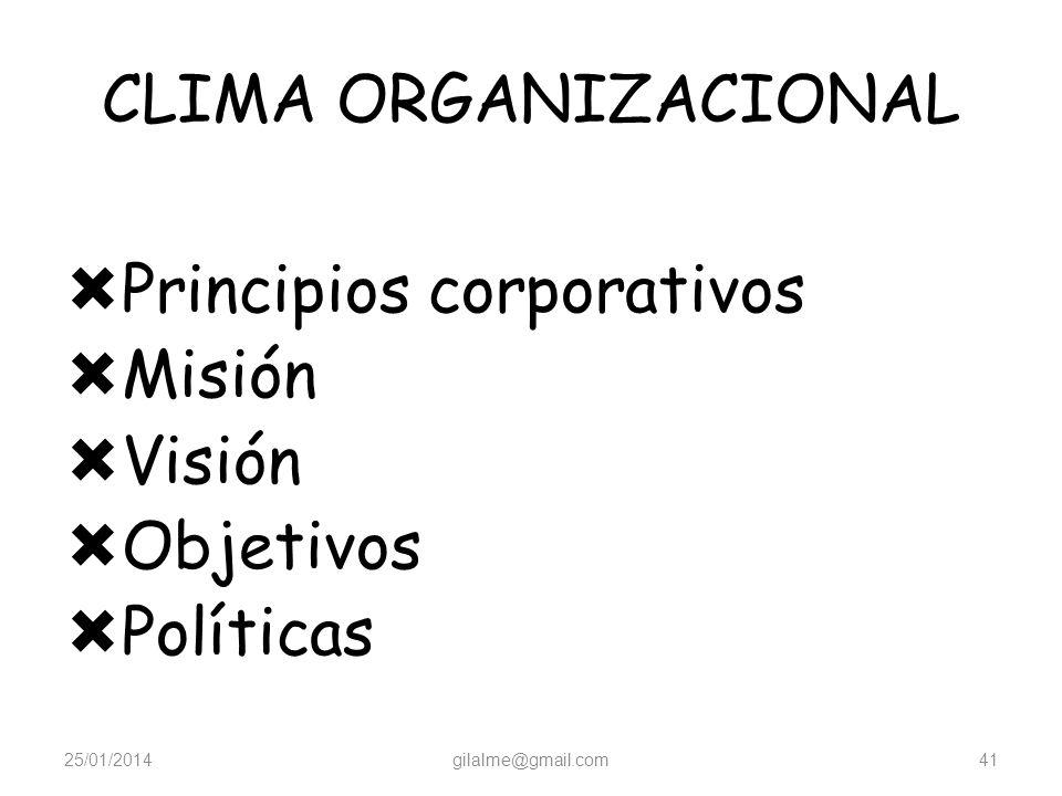 Principios corporativos Misión Visión Objetivos Políticas