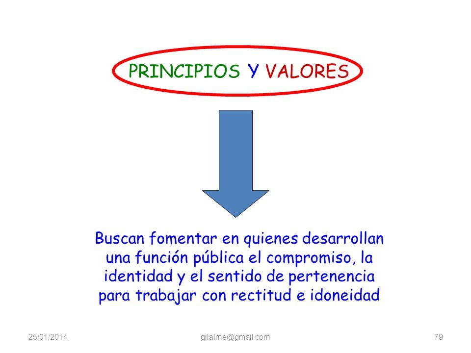 PRINCIPIOS Y VALORES CÓDIGO DE ÉTICA