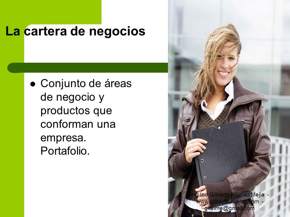 La cartera de negociosConjunto de áreas de negocio y productos que conforman una empresa. Portafolio.