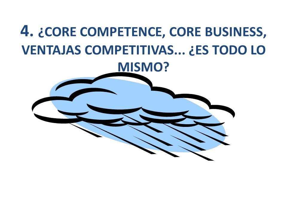 4. ¿CORE COMPETENCE, CORE BUSINESS, VENTAJAS COMPETITIVAS