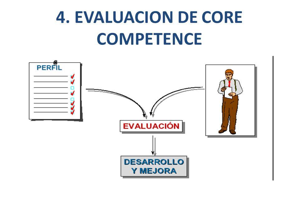 4. EVALUACION DE CORE COMPETENCE