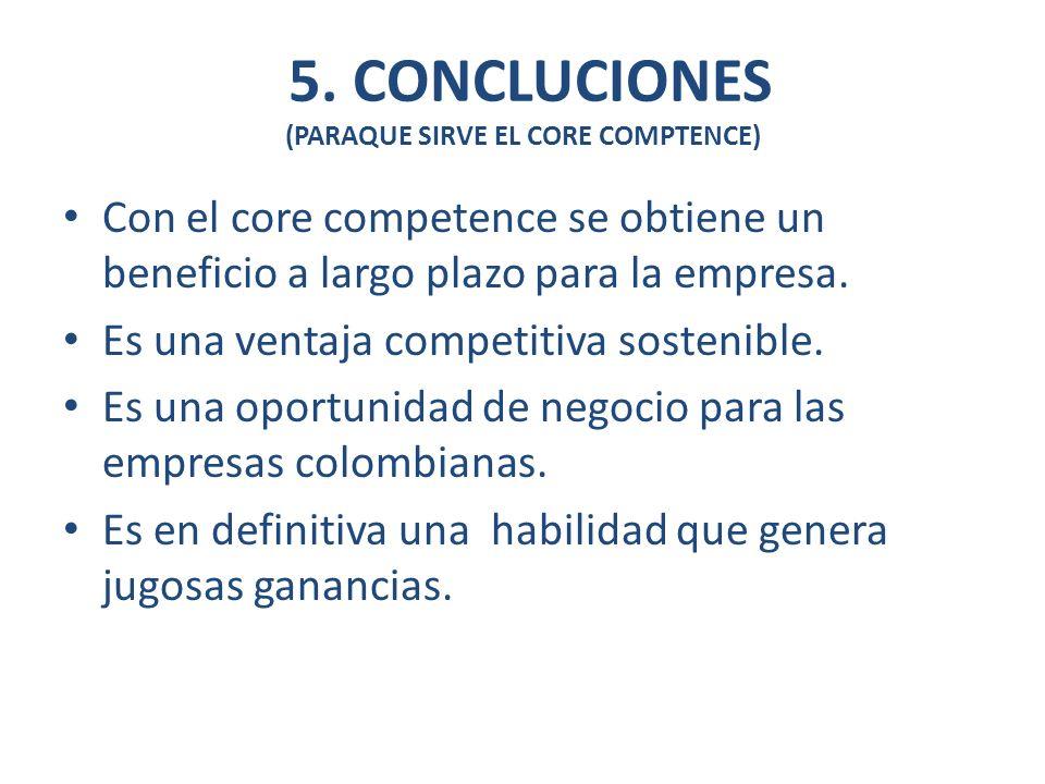5. CONCLUCIONES (PARAQUE SIRVE EL CORE COMPTENCE)