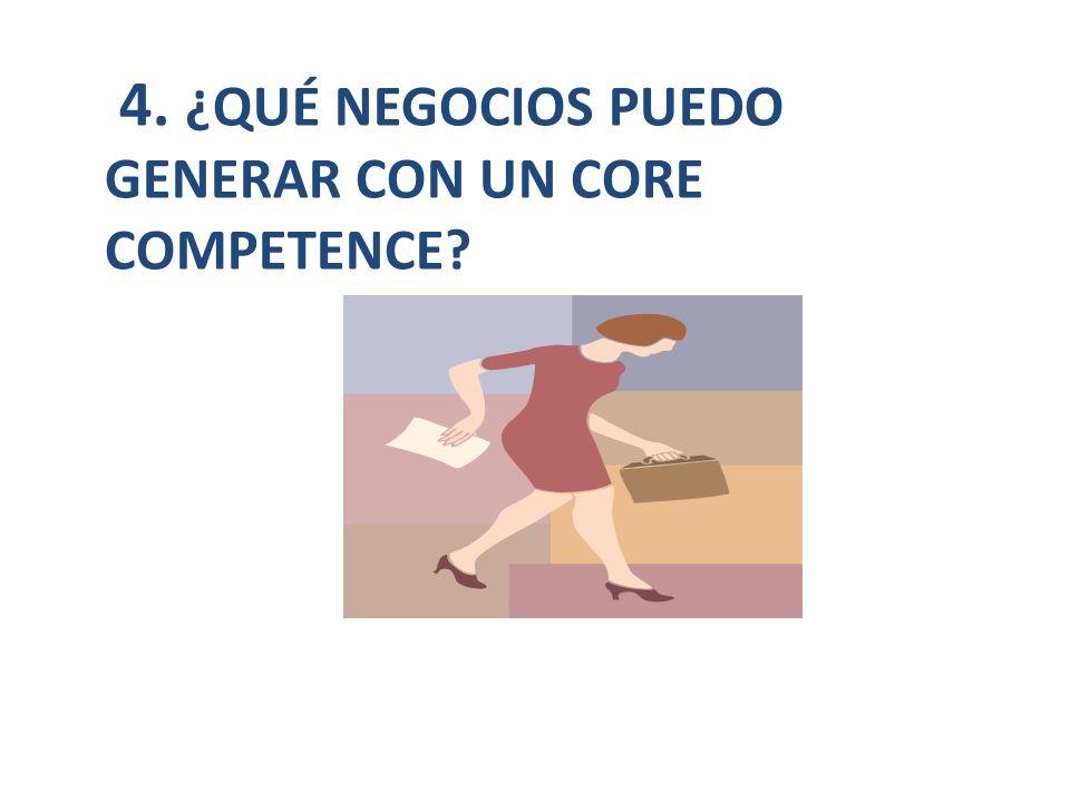 4. ¿QUÉ NEGOCIOS PUEDO GENERAR CON UN CORE COMPETENCE