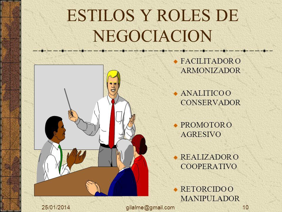 ESTILOS Y ROLES DE NEGOCIACION