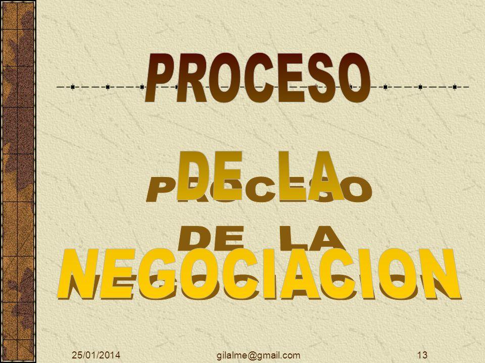 PROCESO DE LA NEGOCIACION 24/03/2017 gilalme@gmail.com