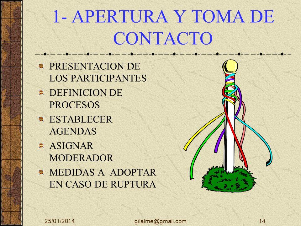 1- APERTURA Y TOMA DE CONTACTO