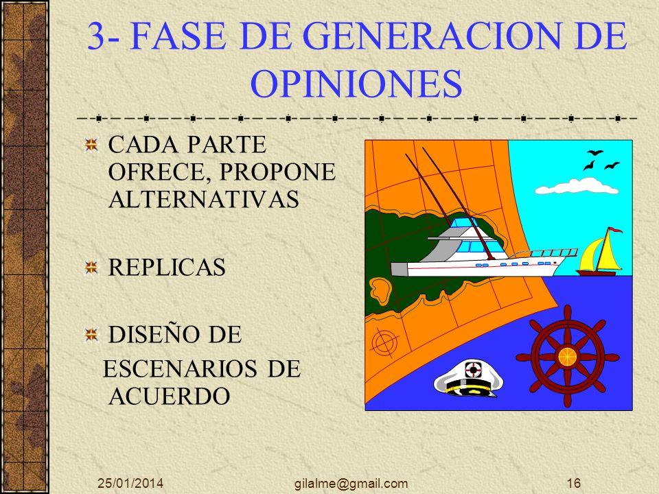 3- FASE DE GENERACION DE OPINIONES