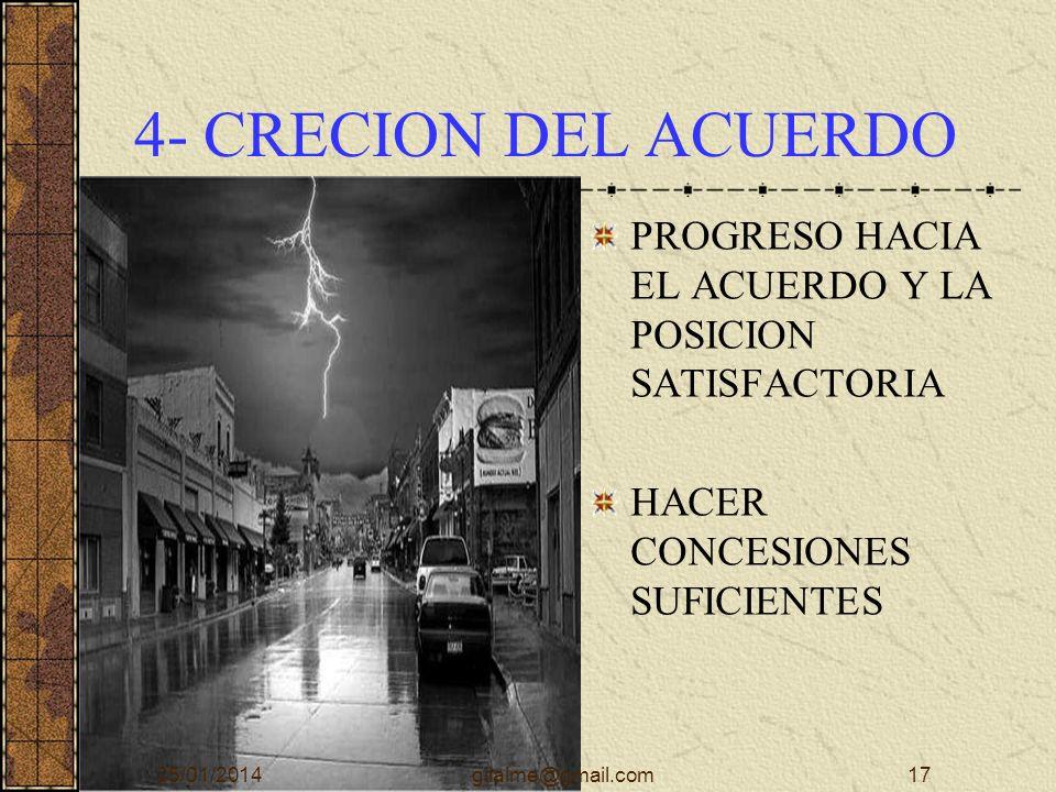 4- CRECION DEL ACUERDO PROGRESO HACIA EL ACUERDO Y LA POSICION SATISFACTORIA. HACER CONCESIONES SUFICIENTES.
