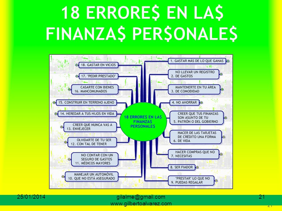 18 ERRORE$ EN LA$ FINANZA$ PER$ONALE$
