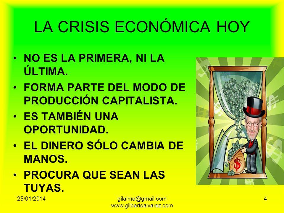 LA CRISIS ECONÓMICA HOY