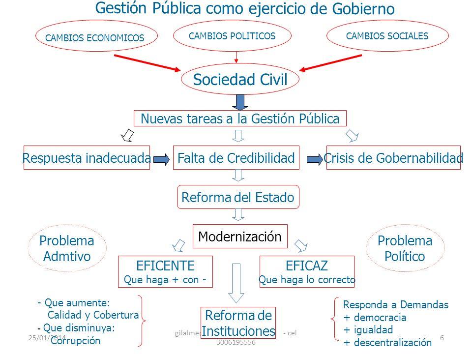 Gestión Pública como ejercicio de Gobierno
