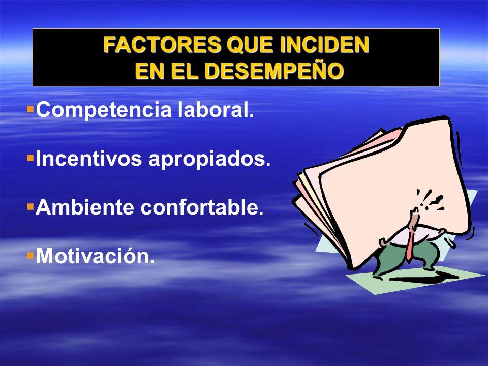 FACTORES QUE INCIDEN EN EL DESEMPEÑO. Competencia laboral. Incentivos apropiados. Ambiente confortable.