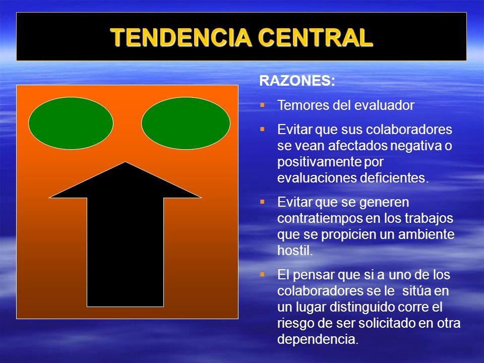 TENDENCIA CENTRAL RAZONES: Temores del evaluador