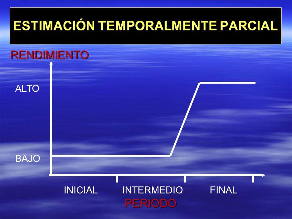ESTIMACIÓN TEMPORALMENTE PARCIAL